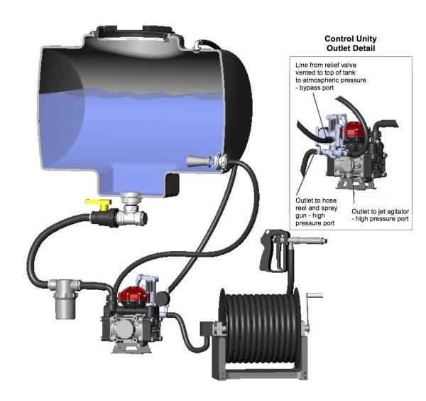 Hypro diaphragm pump diagram