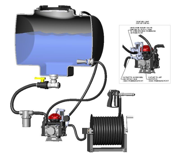 HOOK UP Diagram for Hypro Diaphragm Pump and Hose reel