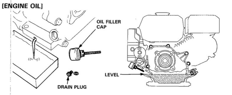Honda_engine_GX120-160