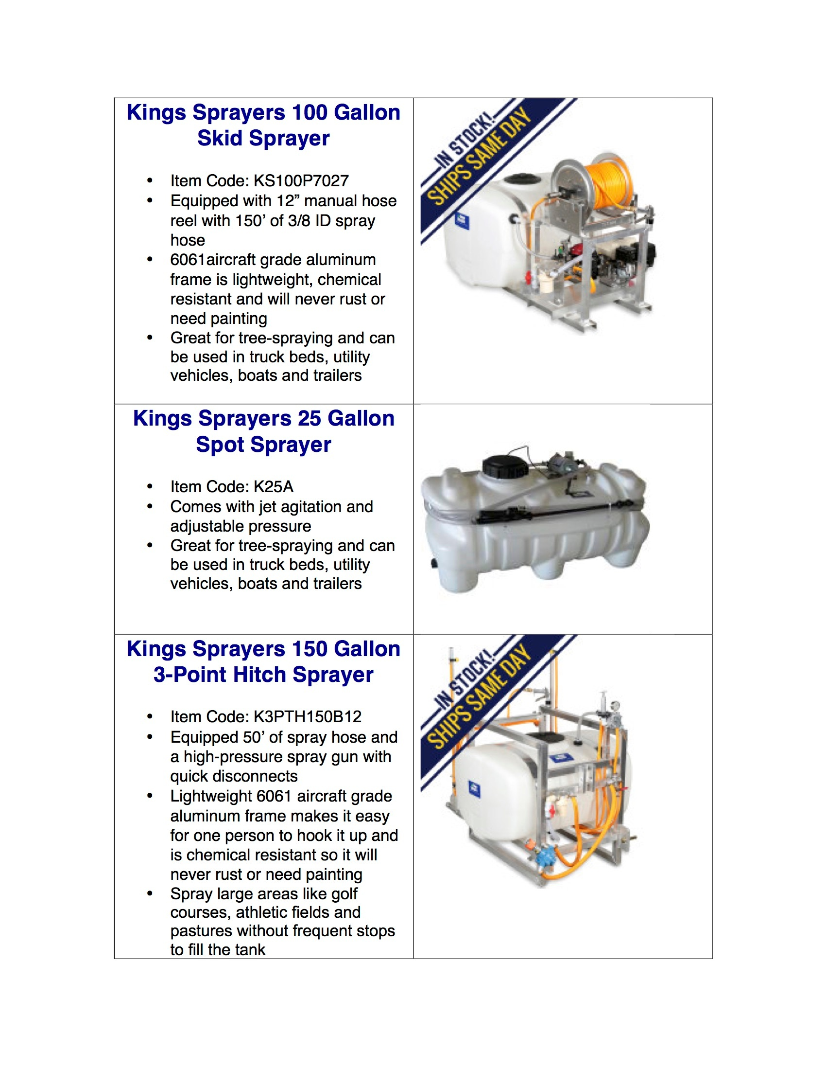 Kings Sprayers for blog post.jpg