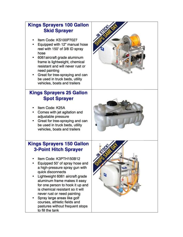 Kings Sprayers for blog post.jpg