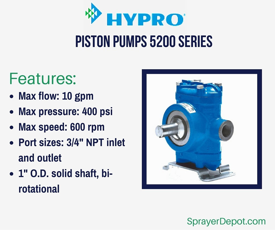 PistonPumps_SD.jpg