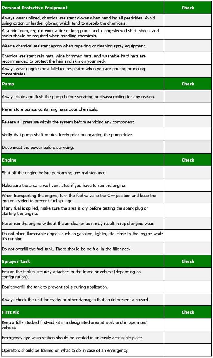 SprayEquipmentSafetyChecklistREVISEDpage001jpgt 1511305221893width 910height 1177name SprayEquipmentSafetyChecklistREVISEDpage001jpg – Equipment Checklist