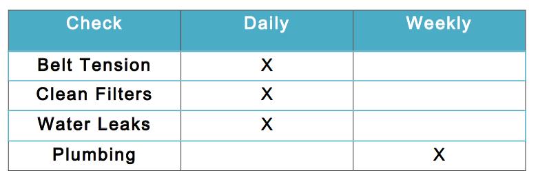 Roller_Pump_Checklist