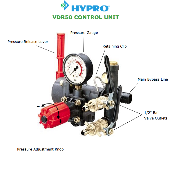 The sprayer depot blog diaphragm pump a control unit can help you achieve a more precise application by maintaining a consistent pressure in the discharge line while you spray ccuart Choice Image